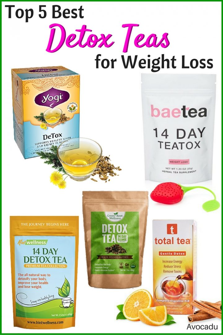 Top 5 Detox Teas for Weight Loss | Avocadu.com