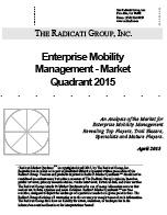 Radicati Group Enterprise Mobility Management Market Quadrant 2015