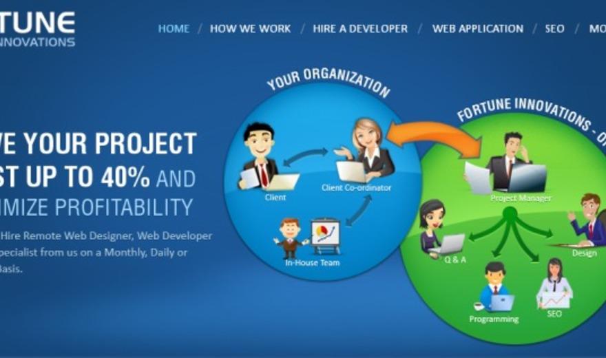 Web design and development Montreal