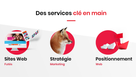 Futé Marketing - Nos services futés