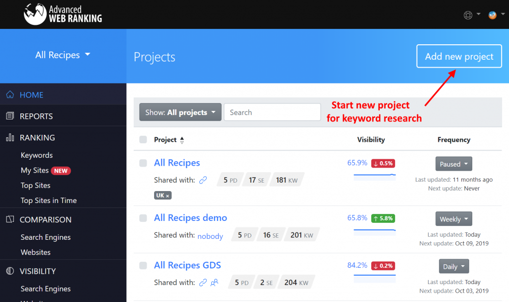 advanced web ranking, start new project button