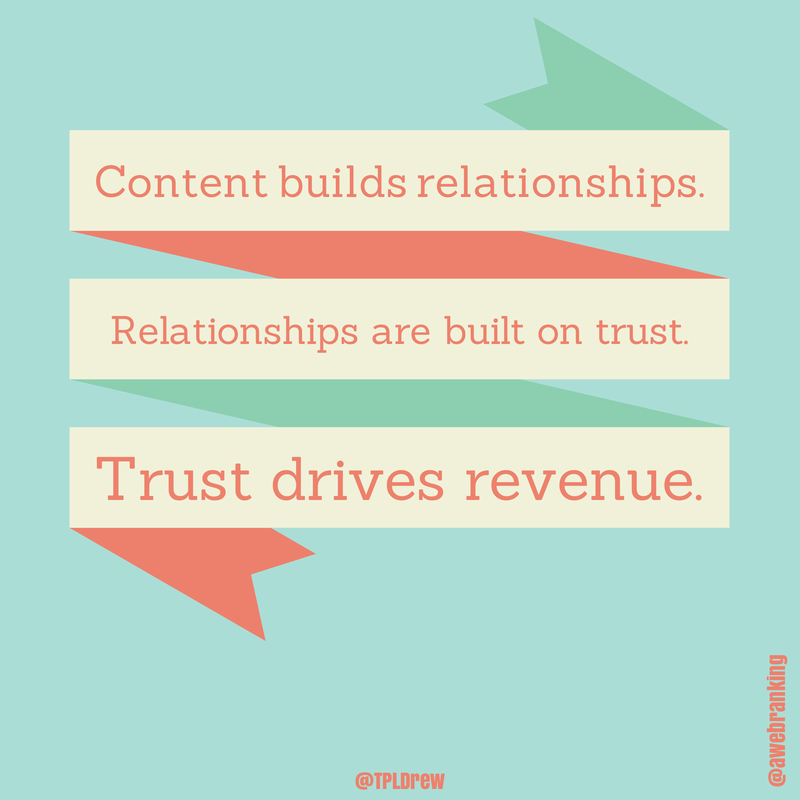content-drives-revenue