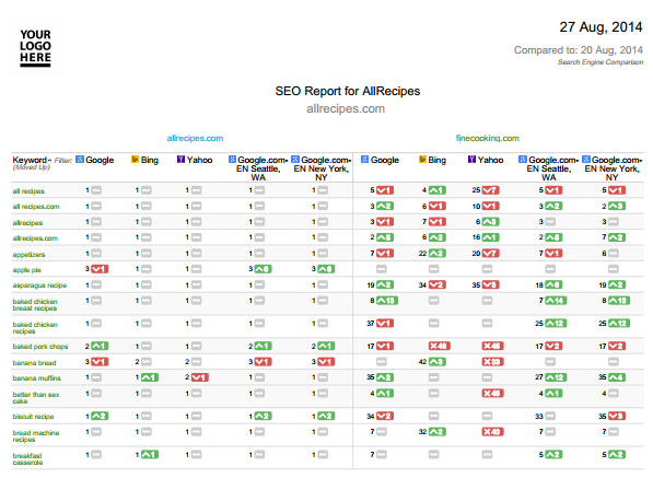 Search engines comparison