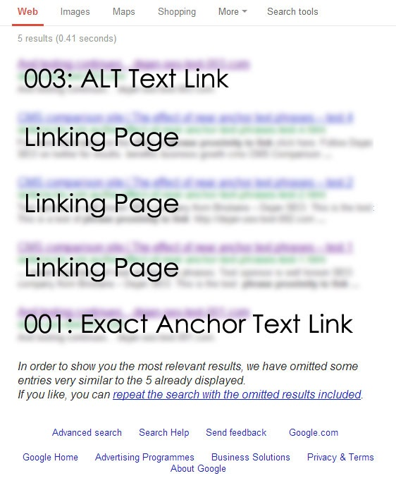 anchor links testing