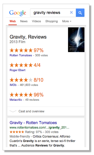 reviews in serps 2