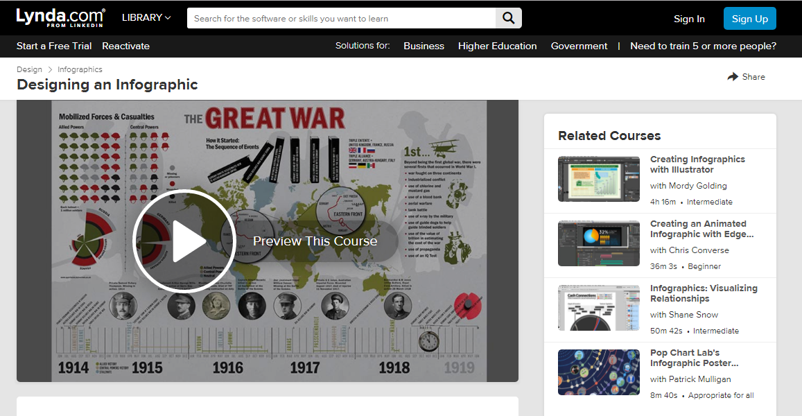 Learn How to Design Infographics with These Top Resources