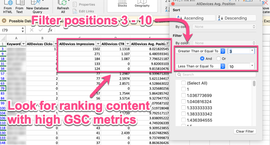 Ranking content with high search console metrics