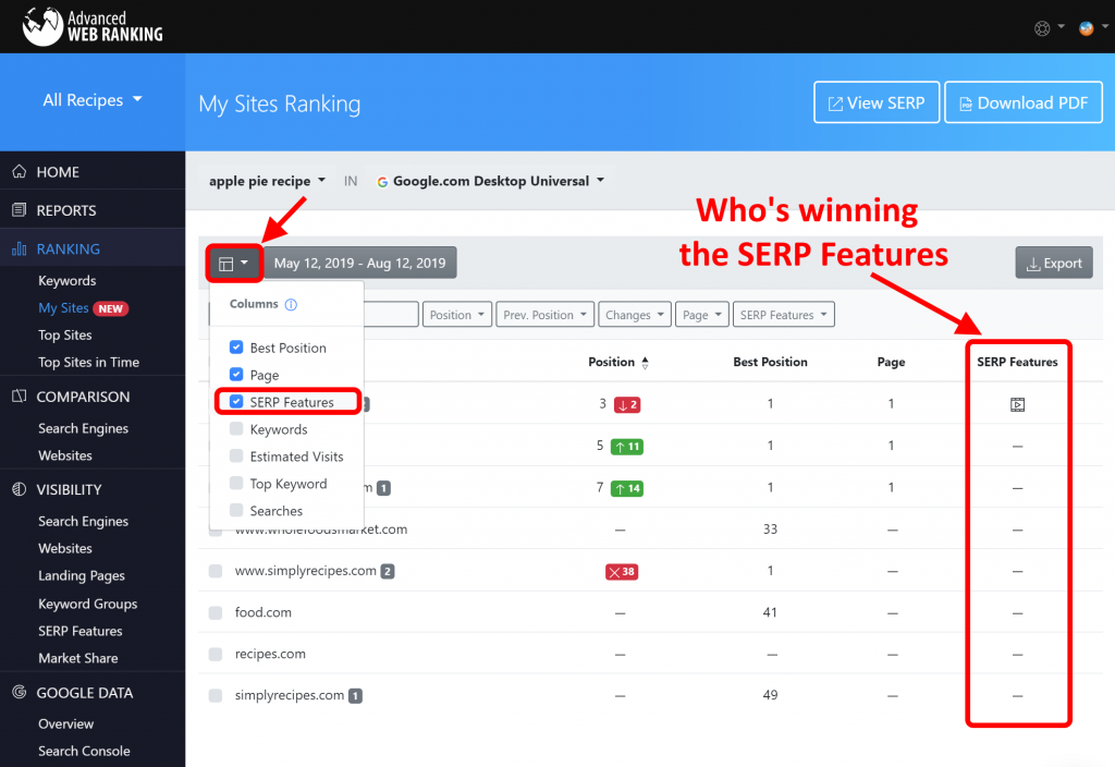 Screenshot with the specific column in the AWR My Sites report that shows the SERP Features for which your tracked websites are ranking for.