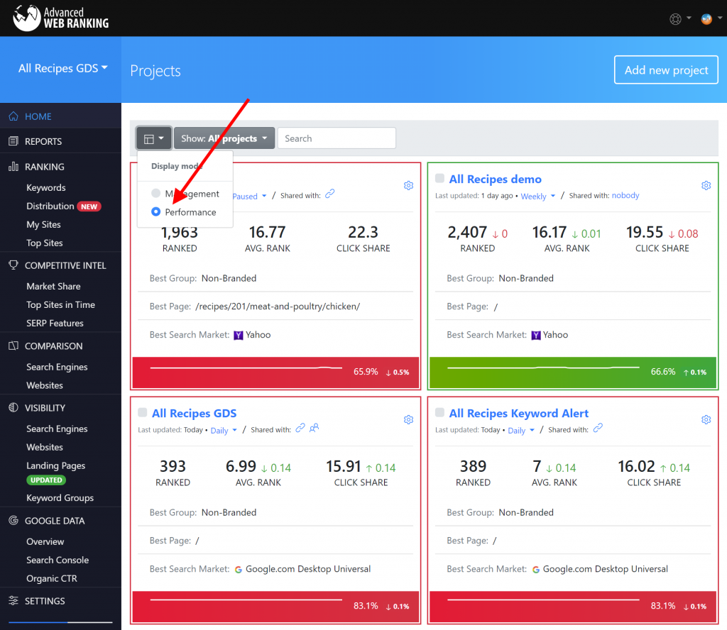 AWR Ranking Performance Dashboard for SEO Projects