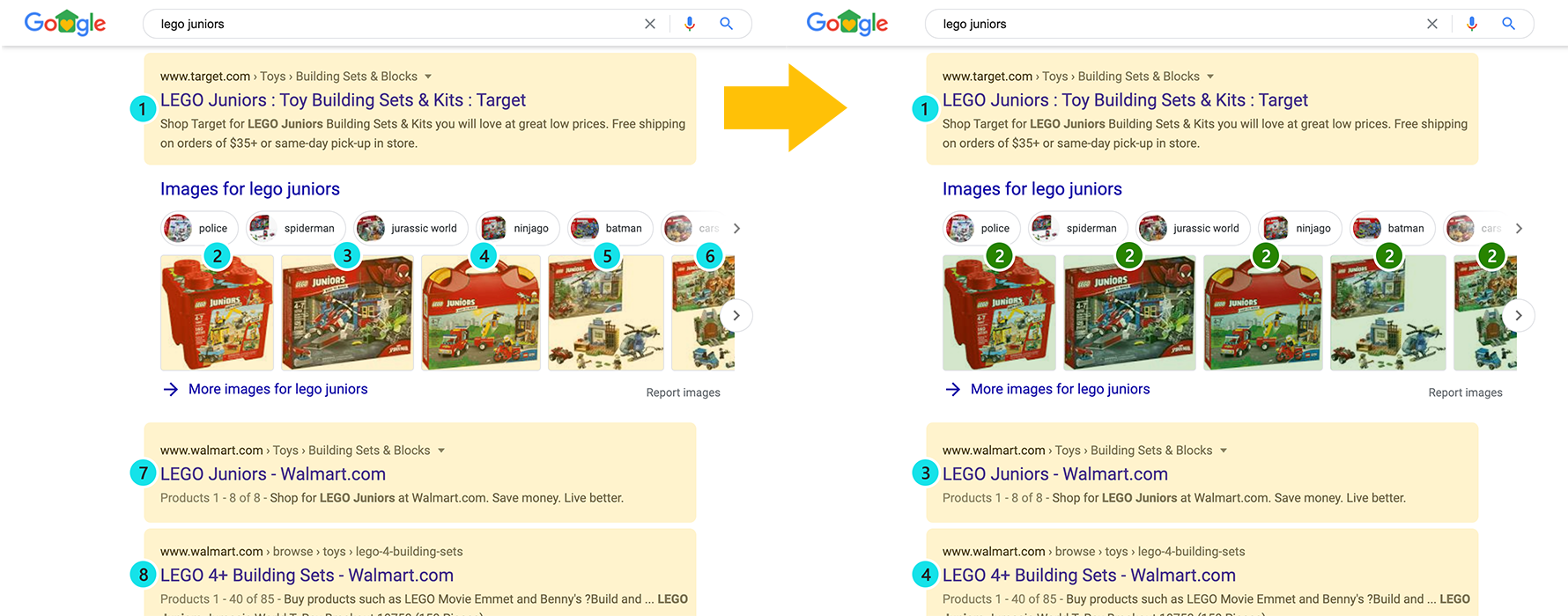 Side by side SERP screenshots highlighting the change in how Images positions are tracked for lego search results.