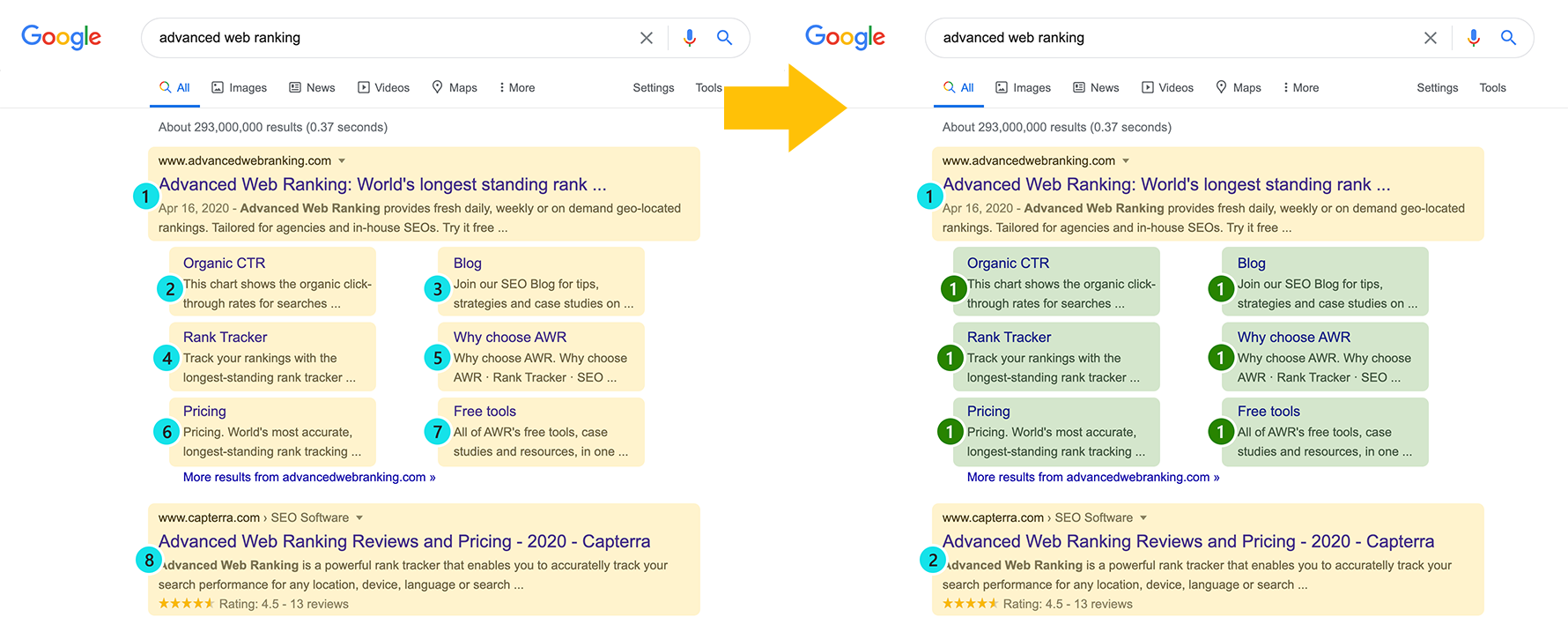 Side by side SERP screenshots highlighting the change in how Sitelinks positions are tracked.