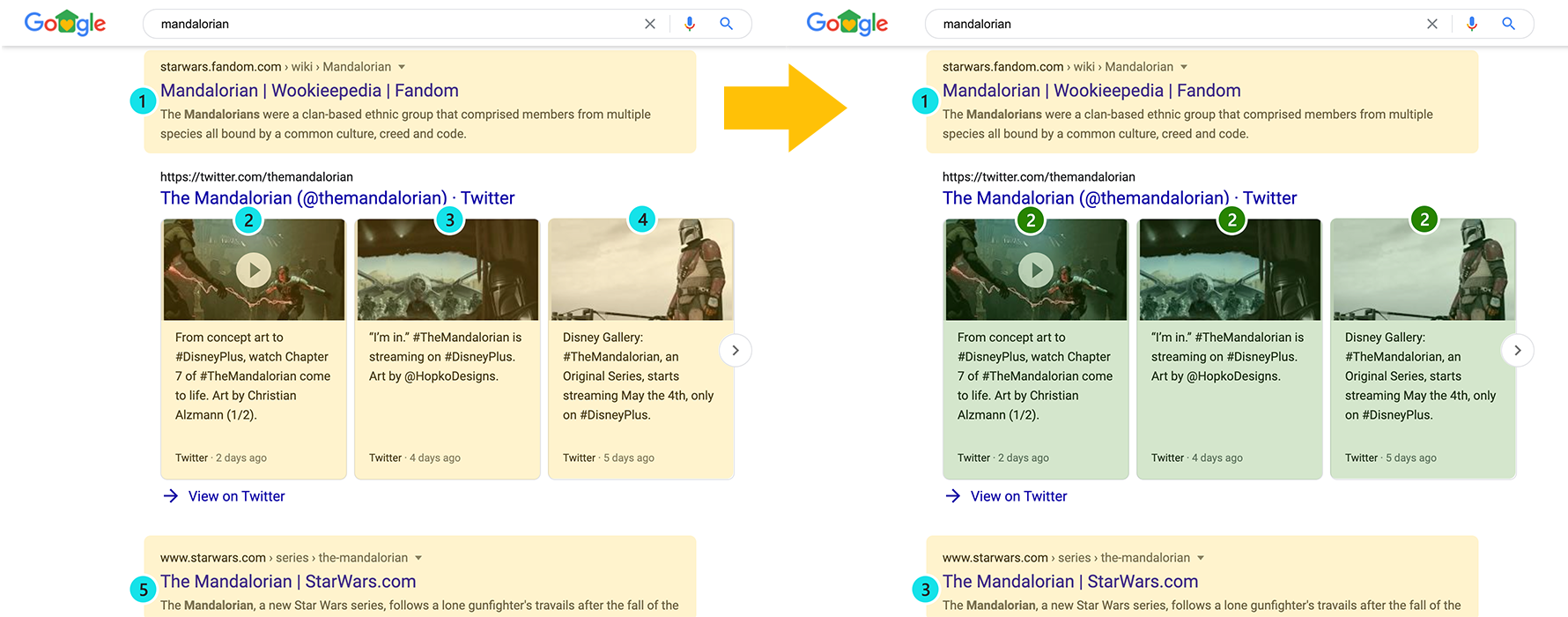 Side by side SERP screenshots highlighting the change in how Tweets positions are tracked.
