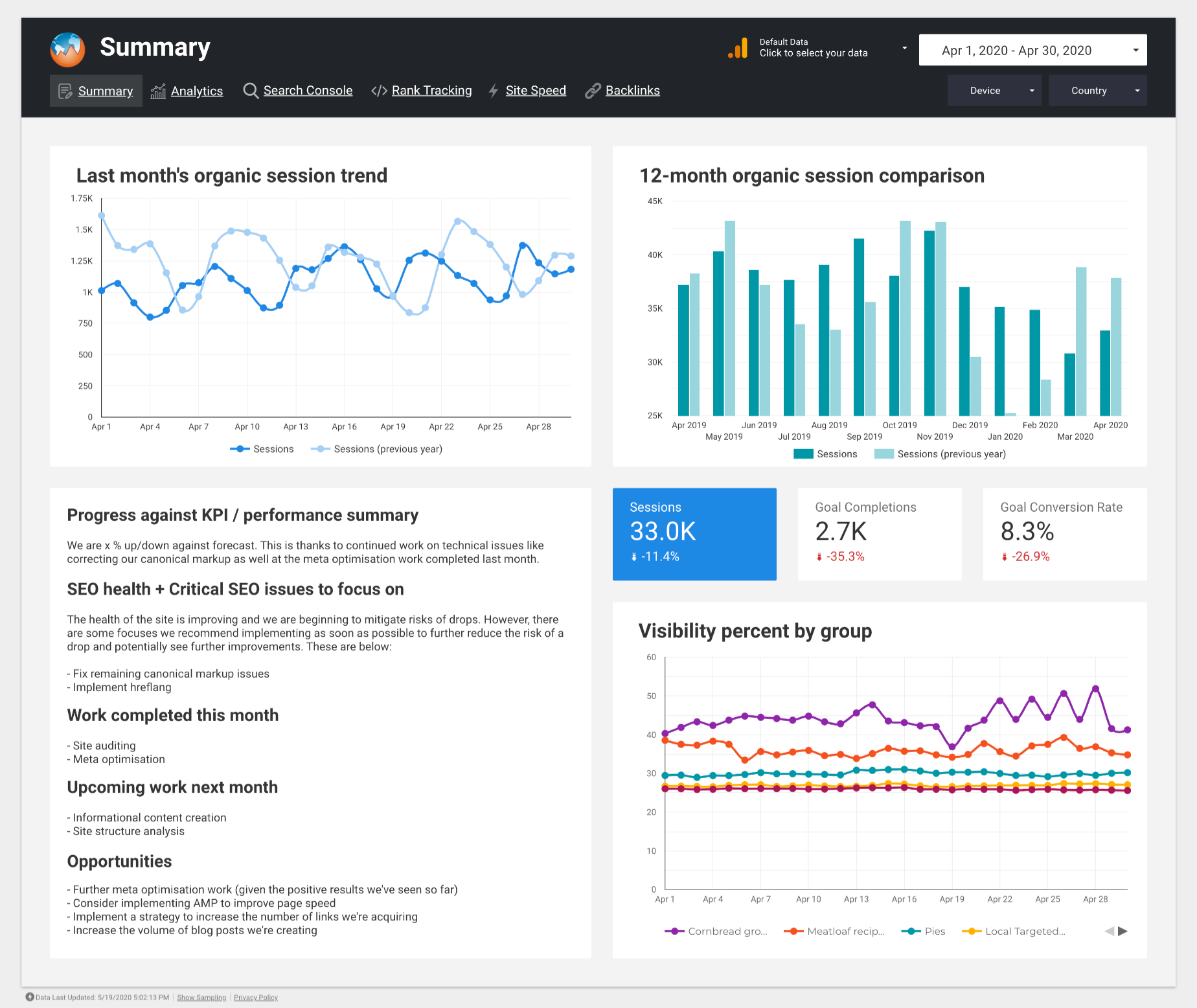 Screenshot of the SEO dashboard summary page.