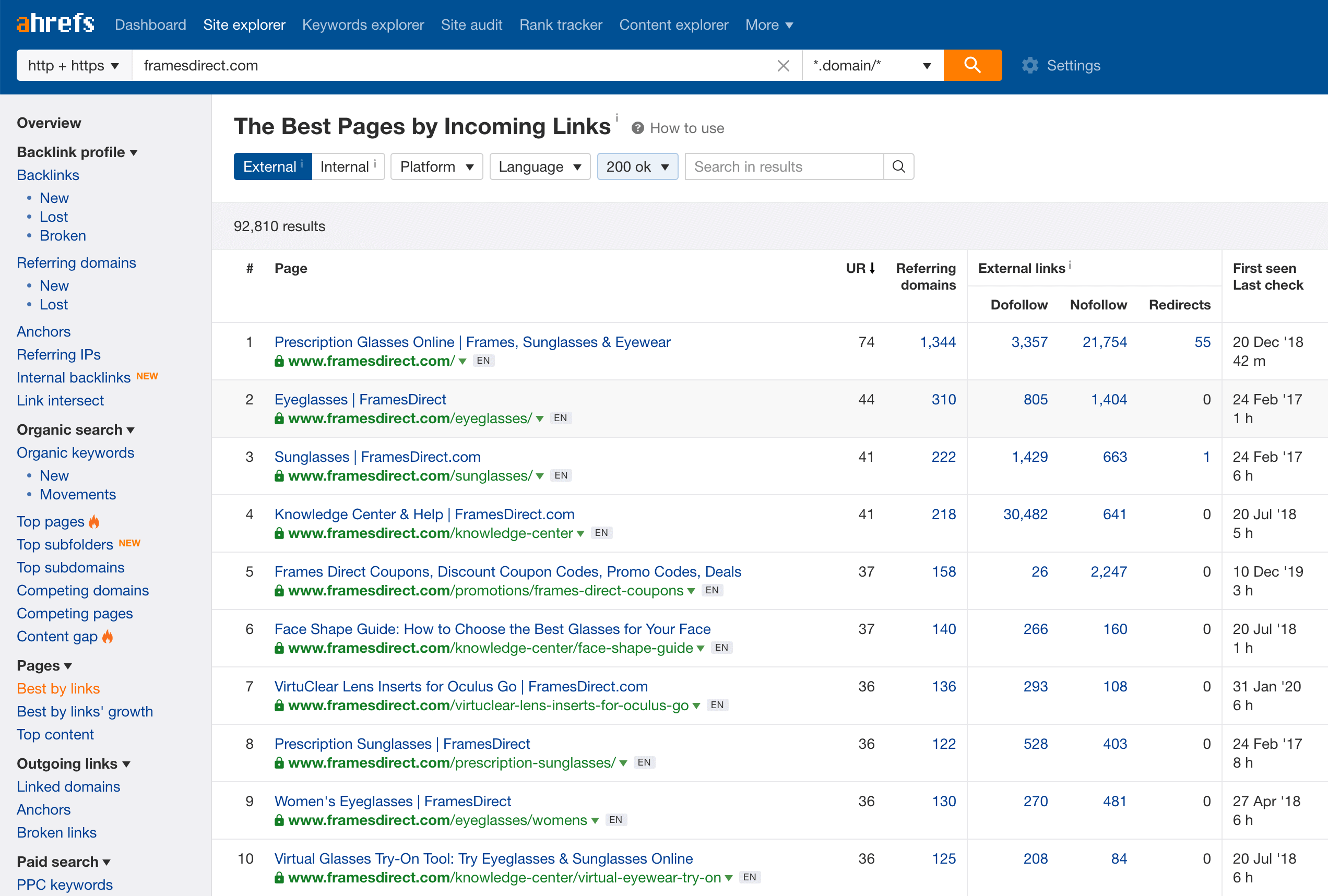 Ahrefs screenshot with results from the Best by links report.