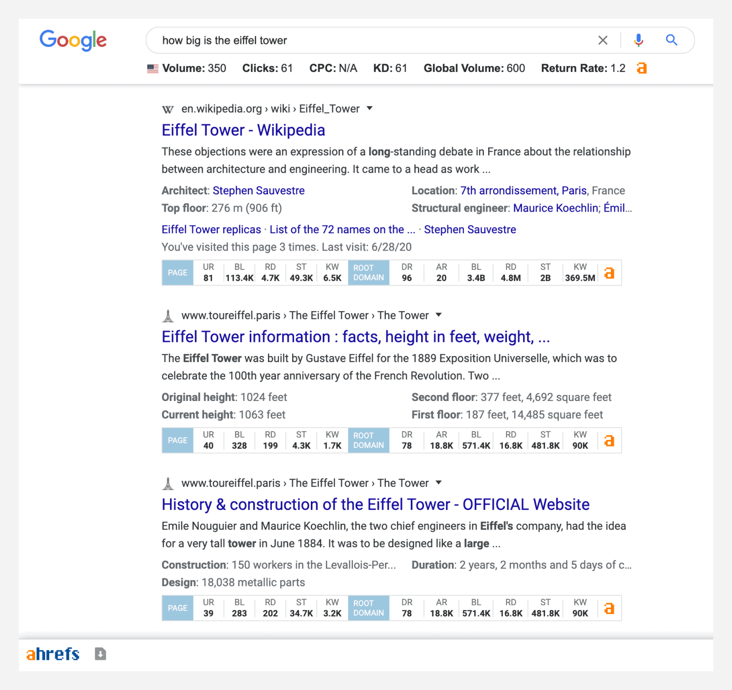 SERP screenshot with domain-level and page-level link metrics from Ahrefs.