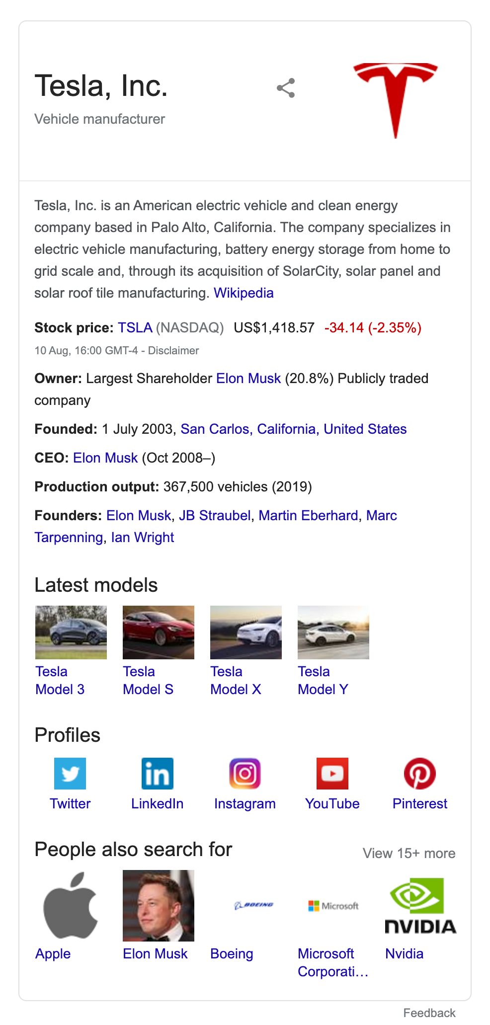 Organization Knowledge Panel Rich Snippet in SERP.