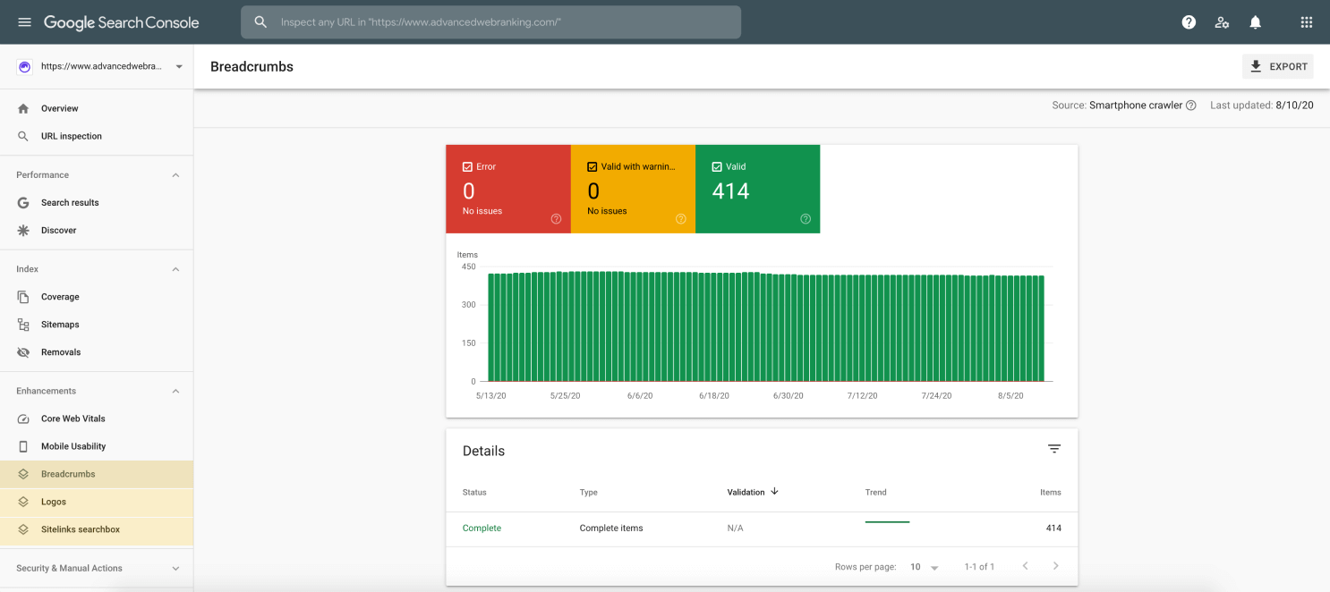 Google Search Console screenshot with enhancements highlighted.
