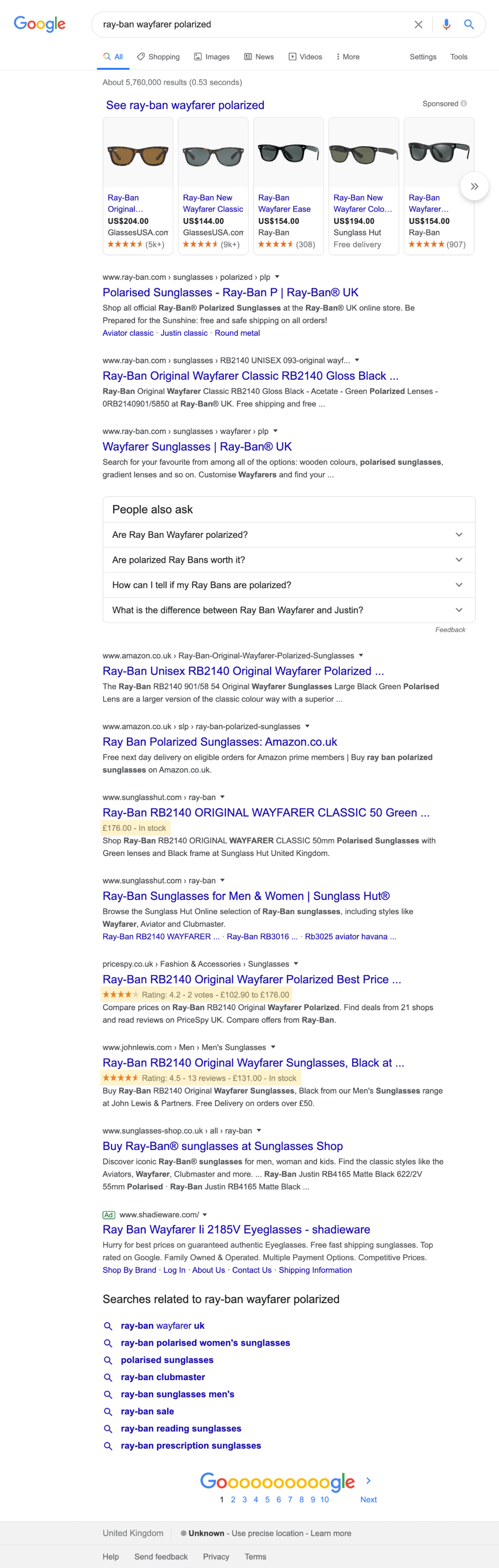 Rich Snippets: Simple Guide to Boosting CTR in SERPs