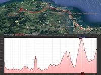 Laredo-Guëmes route en hoogteprofiel