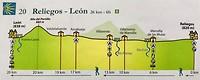 Van Mansilla de las Mulas naar León, 22 km gelopen