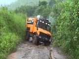 Ringroad Kameroen part 1