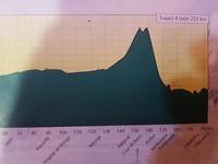 geplande route voor morgen: Astorga - Villa Franca, hoog(s)tepunt van onze reis, 1500 meter