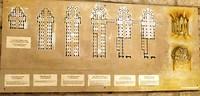 180520 overzicht kerkbouw