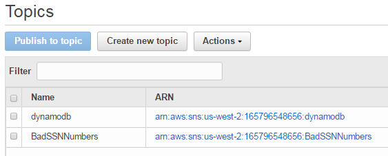 Amazon Simple Notification Service (SNS) Setup: Listing Topics