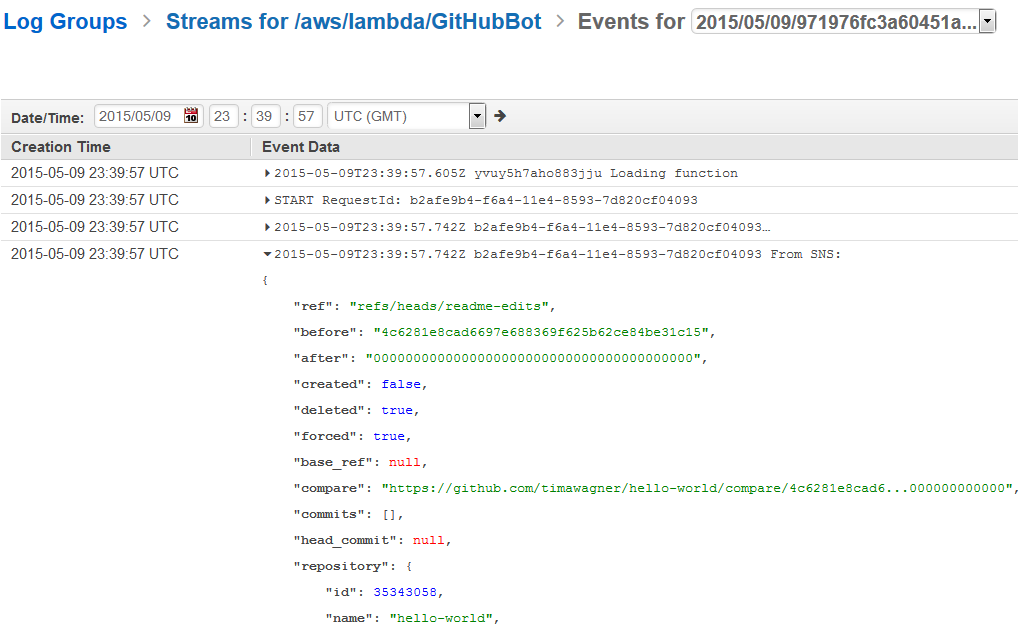 Dynamic GitHub Actions with AWS Lambda | AWS Compute Blog