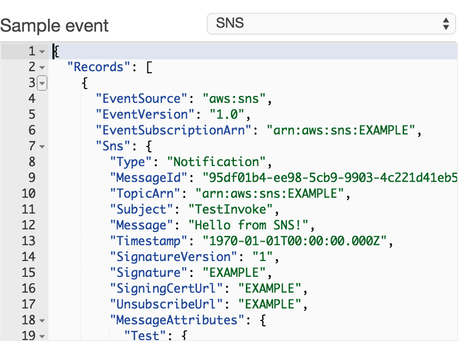 Sample SNS Message Object