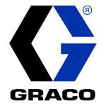 Graco Inc.
