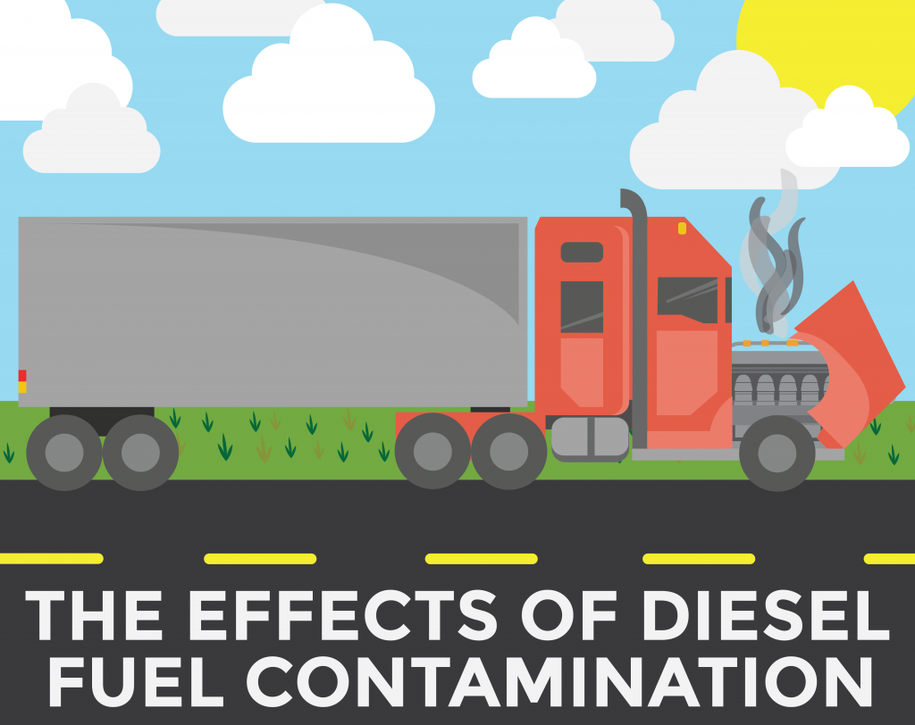 Fuel Contamination Article Cover Photo Showing Broken Down Semi Truck