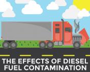 Fuel Contamination Article Cover Photo Showing Broken Down Semi Truck