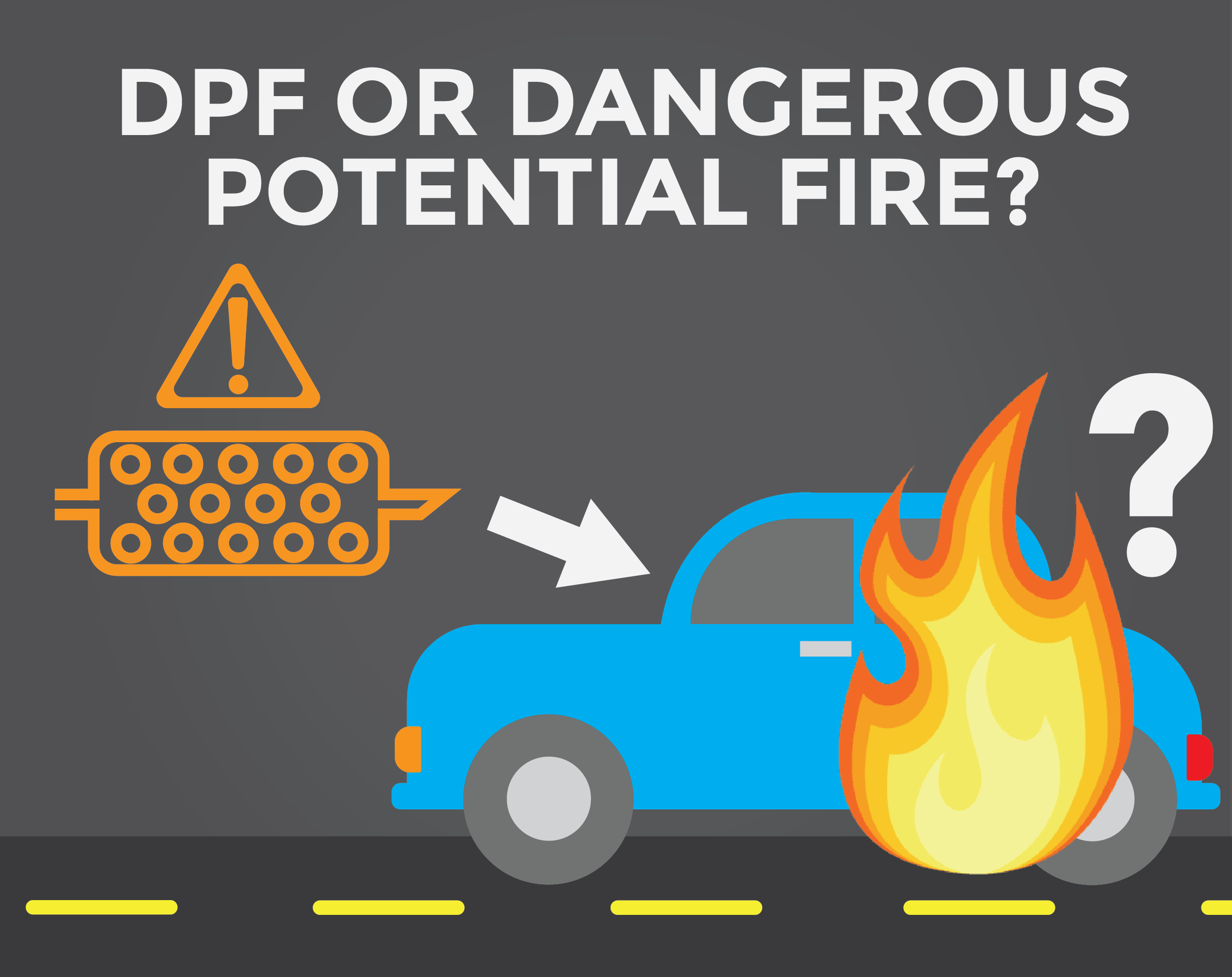 DPF or Dangerous Potential Fire image showing warning lights and a burning DPF filter under a car