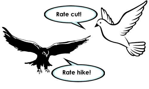 Hawkish meaning in forex