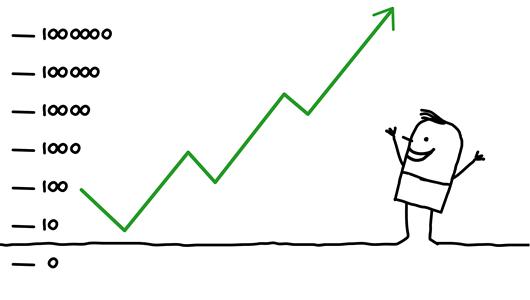 Forex performance statistics