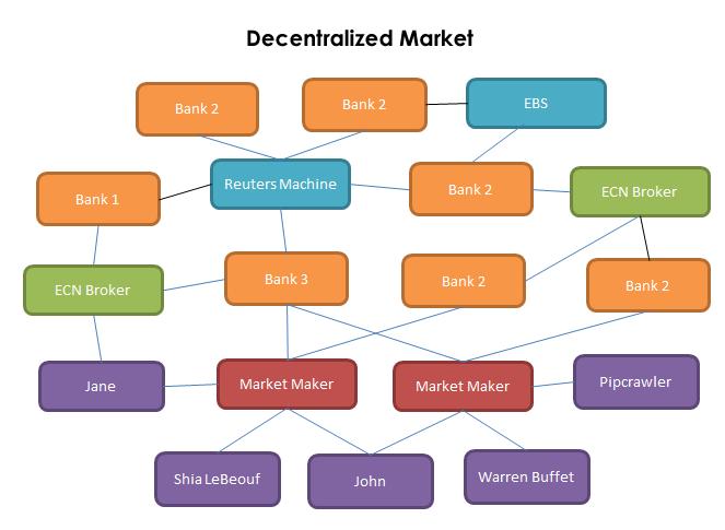 Forex market opening time in pakistan