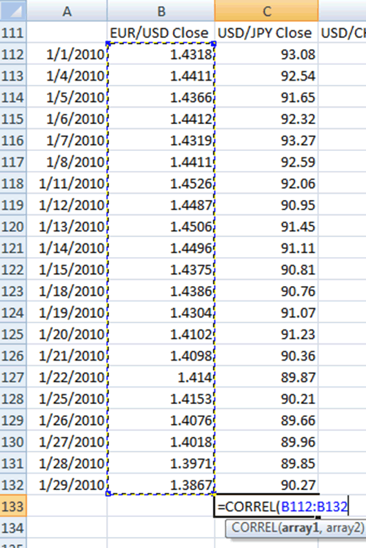 Forex correlation cheat sheet