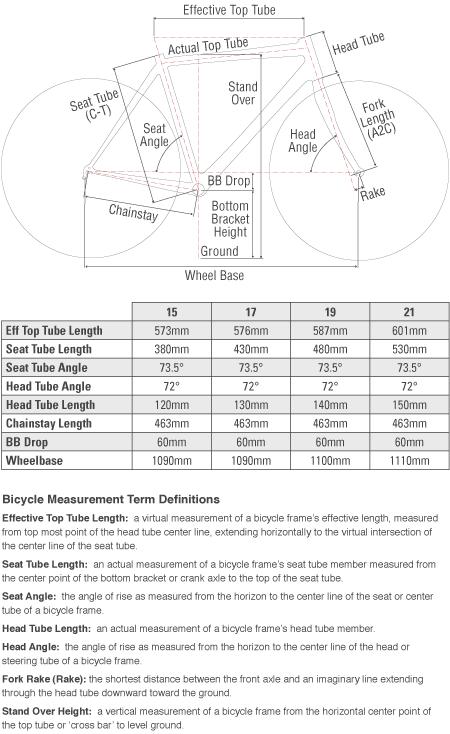 Nashbar Single Speed 29er Sizing Chart