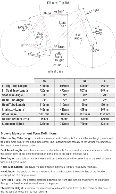 Diamondback Release 3 Size Chart