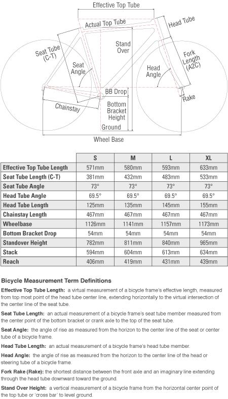 SE F@E mountain bike size chart