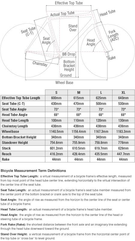 Breezer-Team-Repack-Size-Chart