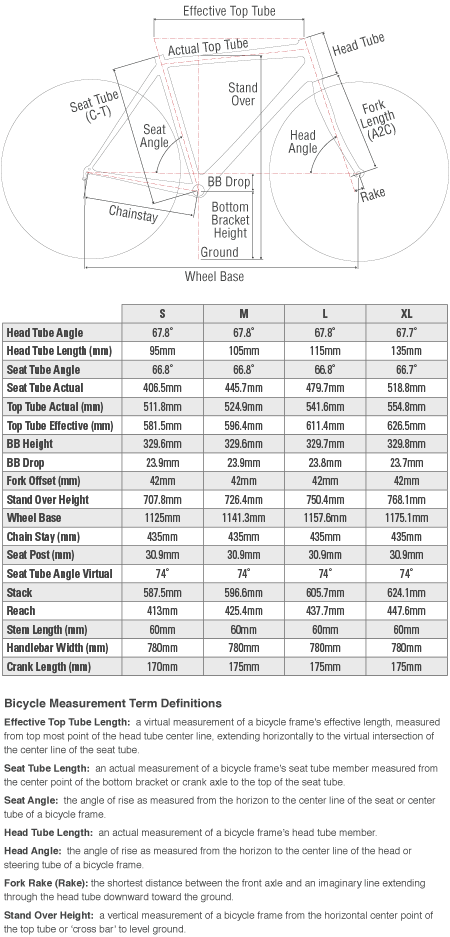 Marin Mount Vision Pro Sizing Chart