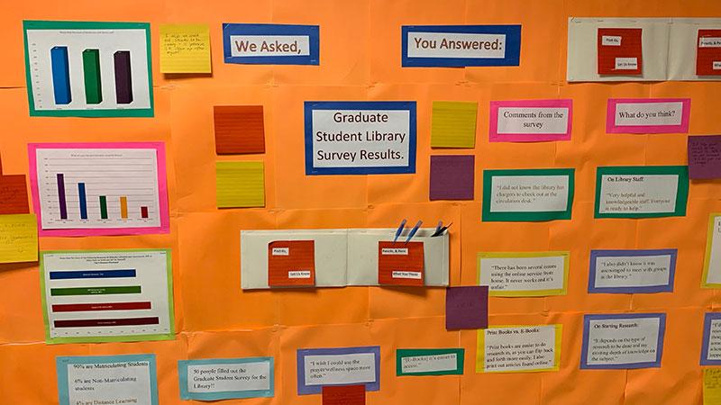 Graduate Student Library Survey 2018