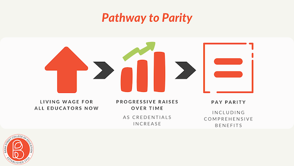 Pathway to Parity