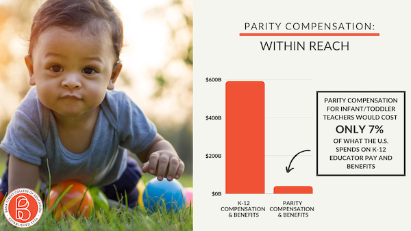 Parity Compensation: Within Reach