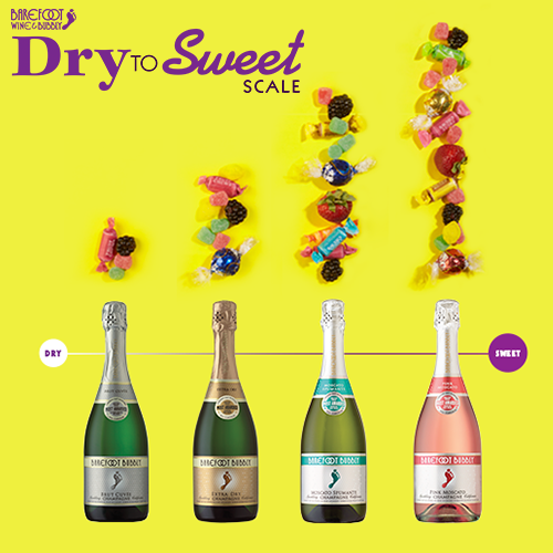 Barefoot Bubbly: Dry to Sweet Scale