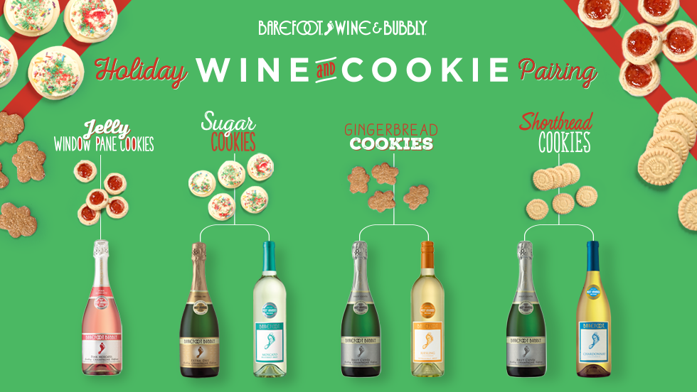 Wine + Cookie Pairings