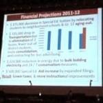Bloomfield BoE Meeting: Annual Budget Presentation