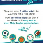 It's Food Allergy Awareness Week 2014